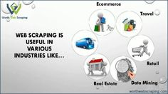 Web Scraping (likewise named Screen Scraping, Web Data Extraction, Web Harvesting and so on) is a system utilized to concentrate a lot of information from sites whereby the information is removed and spared to a neighborhood document in your PC or to a database in table (spreadsheet) organize.
