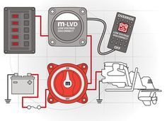 Blue Sea Systems' m-LVD helps preserve your starting battery.