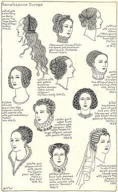 European Renaissance Hairstyles