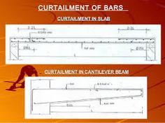 Image result for splicing of rebars formula Civil Engineering, Civilization, Image, Architecture