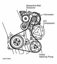 25 best serpentine belt engine system images belt, car 2007 suzuki xl7 serpentine belt diagram solved replace fan belt on suzuki xl7