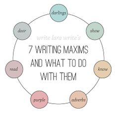 7 Writing Maxims and What to Do with Them - Boot it or take it to heart? <3
