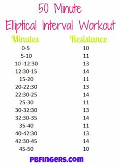 50 Minute Elliptical Interval Workout collection of elliptical workouts - if i can ever go on the elliptical again :(