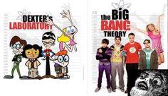 Dexter's Lab and The Big Bang Theory...