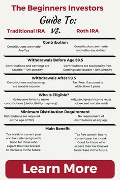Roth vs Traditional IRA Decision: The IRA That Will Maximize Your Money - Finance tips, saving money, budgeting planner Financial Peace, Financial Tips, Financial Literacy, Financial Planning, Roth Vs Traditional Ira, Retirement Savings Plan, Retirement Strategies, Roth Ira, Budgeting Finances