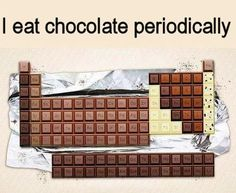 46 best periodic tables images on pinterest periodic table asapscience on urtaz Gallery