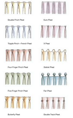 drapery connection types of pleats Navy Curtains, Types Of Curtains, Pleated Curtains, Custom Curtains, Curtains With Blinds, Pinch Pleat Curtains, Drapery Styles, Drapery Designs, Curtain Styles