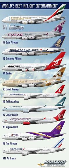 Boeing family ive been on all these airplanesexcept maybe the cheap flight only deals you must pack your bags gas up your car and purchase plane tickets fandeluxe Image collections