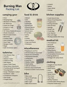 Burning Man Camping Checklist: The essential guide to packing More