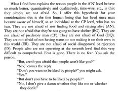 Excerpt from the Never Ending Quest Book from Clare W Graves' research First Humans, For Your Consideration, The Book, Books, Libros, Book, Book Illustrations, Libri