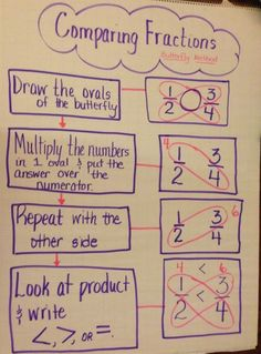 Flow Map using the Multiples butterfly method for comparing fractions - anchor chart image only 4th Grade Fractions, Fifth Grade Math, Fourth Grade, Multiplication, Math Charts, Math Anchor Charts, Math Strategies, Math Resources, Math Tips