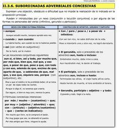 adverbiales concesivas