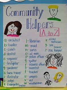 This anchor chart can be used in a Kindergarten classroom to show the different community helpers; you could also add-on to it throughout the year as your students have experiences in their community. Community Helpers Activities, Community Helpers Kindergarten, Kindergarten Social Studies, Social Studies Activities, School Community, Teaching Social Studies, Community Helpers Art, Community Jobs, Kindergarten Learning