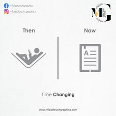 Then And Now Posters Perfectly Relates How Life Has Changed For This New Generation. Online Marketing Services, Facebook Marketing, Social Media Marketing, Digital Marketing, Social Campaign, Social Advertising, Social Media Graphics, Web Development, Books To Read