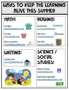 Summer Learning Resources Flyer - Give this to your students before they leave for summer vacation. This flyer lists different learning resources students can utilize from home for free. Learning Websites For Kids, Educational Websites, Home Learning, Learning Resources, Teacher Resources, Educational Leadership, Teacher Tips, Preschool Learning, Educational Toys