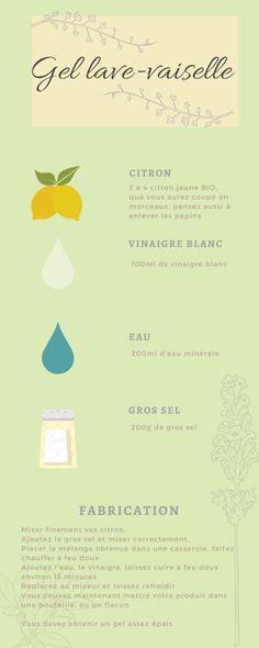 Faire son gel lave vaiselle maison, avec des citron, du gros sel et du vinaigre !