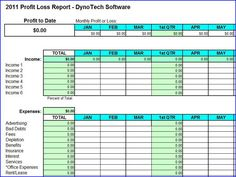 sample profit loss statement small business