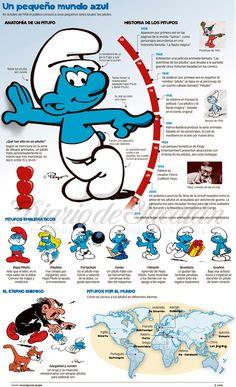 infografias infantiles | La imagen está extraída del sitio de infografías en castellano que ...