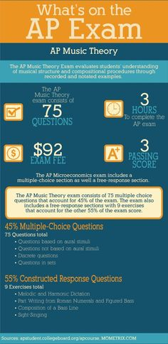 What's on the AP Music Theory Exam: AP tests are exams designed to measure a person's grasp of a particular subject area. Passing one of these exams certifies that you have achieved a level of learning commensurate with that of a student who has passed college classes in the subject.