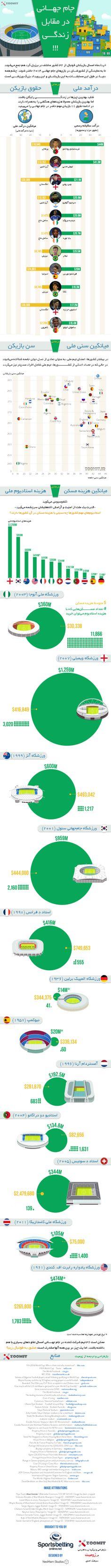 جام جهانی در مقابل زندگی! http://zurl.ir/332283