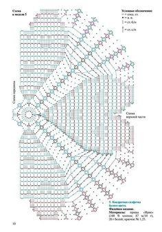 Best 12 Discover Art inspiration, ideas, styles – Page 669347563347655949 – SkillOfKing. Crochet Snowflake Pattern, Crochet Stitches Patterns, Thread Crochet, Crochet Motif, Crochet Shawl, Crochet Designs, Crochet Doilies, Hand Crochet, Filet Crochet Charts