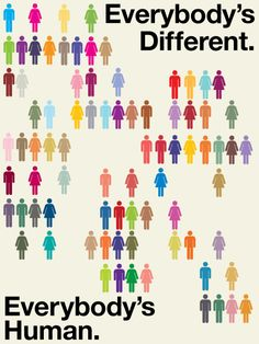 Diversity means understanding that each individual is DIFFERENT in some way shape or form, but at the end of the day EVERYBODY is human. This is such a wonderful resource for educators. Equality And Diversity, Racial Equality, Cultural Diversity, Diversity Poster, Diversity Quotes, Diversity Activities, Unity In Diversity, We Are All Human, We Are The World