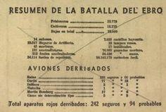 Como siempre, las tropas de Franco acabaron victoriosas la batalla del Ebro | As always, Franco's troops finish victorious the battle of the Ebro