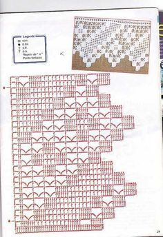This is an interesting and nice stitch pattern: the Chevron Retro Stitch Wave Crochet pattern which I'm sure you guys would like to know how it is done. This lace chevron stitch is easy to make and is perfect for shawls and blankets. Filet Crochet, Crochet Lace Edging, Crochet Borders, Crochet Diagram, Crochet Chart, Thread Crochet, Crochet Trim, Crochet Doilies, Crochet Stitches