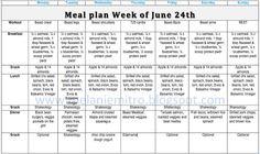 Week 1 Meal plan Body Beast/T25 Hybrid
