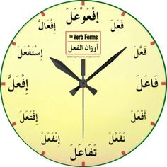 """Verb Forms Clock An Arabic """"Verb Forms"""" Clock, by Nigel of Arabia. an Arabic clock like you've never seen before!An Arabic """"Verb Forms"""" Clock, by Nigel of Arabia. an Arabic clock like you've never seen before! Arabic Verbs, Quran Arabic, Arabic Phrases, Write Arabic, Learn Arabic Online, Arabic Alphabet For Kids, Verb Forms, Arabic Lessons, Mekka"""