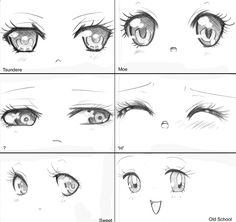 - Manga Eyes, Manga Types - by capogasmic.deviantart.com