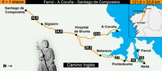 English Way | Guide Camino de Santiago | Eroski CONSUMER