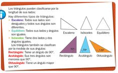 Geo, Line Chart, Different Types Of Triangles, Activities