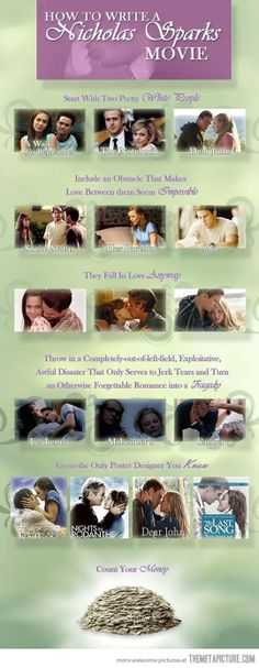 How to write a Nicholas Sparks movie. Yeah pretty much.