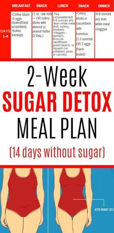 Sugar Detox More and more people are becoming obese these days Experts have come to a conclusion that the biggest culprit for obesity is sugar Sugar Detox Plan, Detox Meal Plan, Diet Detox, Detox Meals, 5 Day Diet Plan, Sugar Cleanse, Sugar Detox Recipes, Detox Foods, Detox Tips