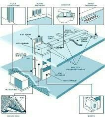 12 Best Air Filters images | Air filter, Filters, Box Compressor Start Capacitor Wiring Diagram Afs Rx on