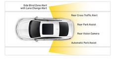Several rear accident prevention technology features are available for the… 2016 Malibu, Mid Size Sedan, Apple Watch, Technology, Tecnologia, Tech, Engineering