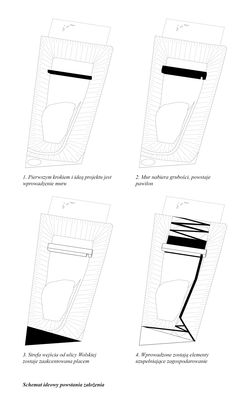 Exposition pavilion - idea diagram