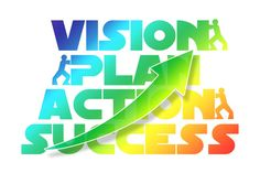 How to do better planning for a business By Meghaj Kuchakulla