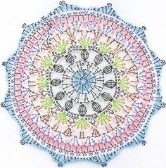 Naissance Mandala