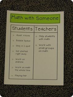 Math Daily 5 Posters. Would love to try the sisters versio of Math Daily 5 ... Math by Myself, Math With Someone, Math Work, Math Technology (computer)