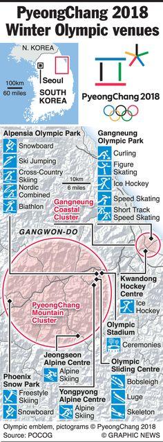 February 2018 -- South Korea is hosting the 2018 Winter Olympic Games. 2018 Winter Olympic Games, Winter Games, Olympic Idea, Olympic Venues, Pyeongchang 2018 Winter Olympics, Olympic Gymnastics, Olympic Athletes, Thinking Day, Summer Olympics