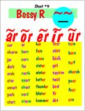 Bossy R and other phonics charts