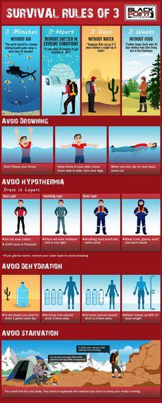 Regra dos 3 em sobrevivência #dicas #infográfico #acampamento                                                                                                                                                      Mais