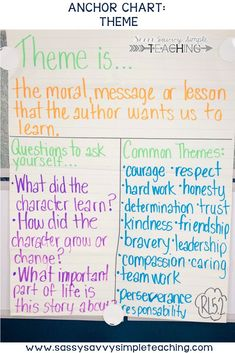The Best Anchor Charts - Dianna Radcliff - Reading Literature Anchor Chart for teaching Theme! Teach students common questions to ask along with common themes in text. Employing Stock chart in addition to Topographical Roadmaps Theme Anchor Charts, Reading Anchor Charts, Reading Strategies, Reading Comprehension, Evidence Anchor Chart, Cloze Reading, Guided Reading, Reading Themes, Readers Workshop