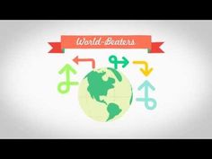 Innovating For Success (Infographic) - YouTube