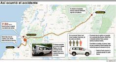 Infografía | Así ocurrió el accidente donde falleció Martín Elias Díaz | El Heraldo
