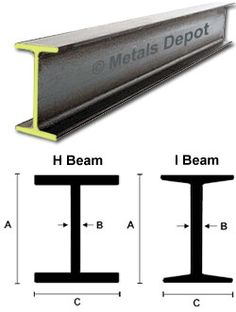 Structural Steel Beam