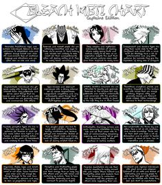 knew there was a reason I liked Shunsui Kyoraku! We're both ENFP! :) We're awesome! Personality Chart, Myers Briggs Personality Types, Personality Quizzes, Bleach Captains, Mbti Charts, Bleach Characters, Artist Alley, Anime Nerd, Bleach Manga