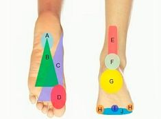 Our foot pain diagram will help you work out what is causing your foot or ankle pain and the best way to treat it. A really useful foot pain identifier tool. Foot Stretches, Foot Exercises, Achilles Tendonitis Treatment, Tarsal Tunnel Syndrome, Ankle Strengthening Exercises, Plantar Fasciitis Exercises, Piriformis Syndrome, Foot Pain Relief, Ankle Pain